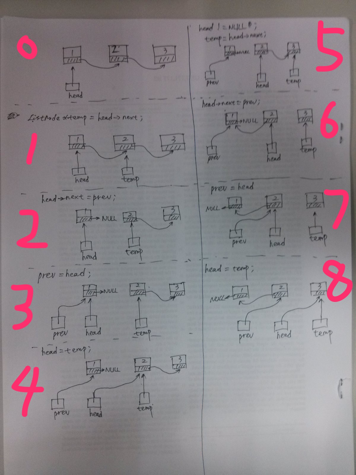 Reverse Linked List